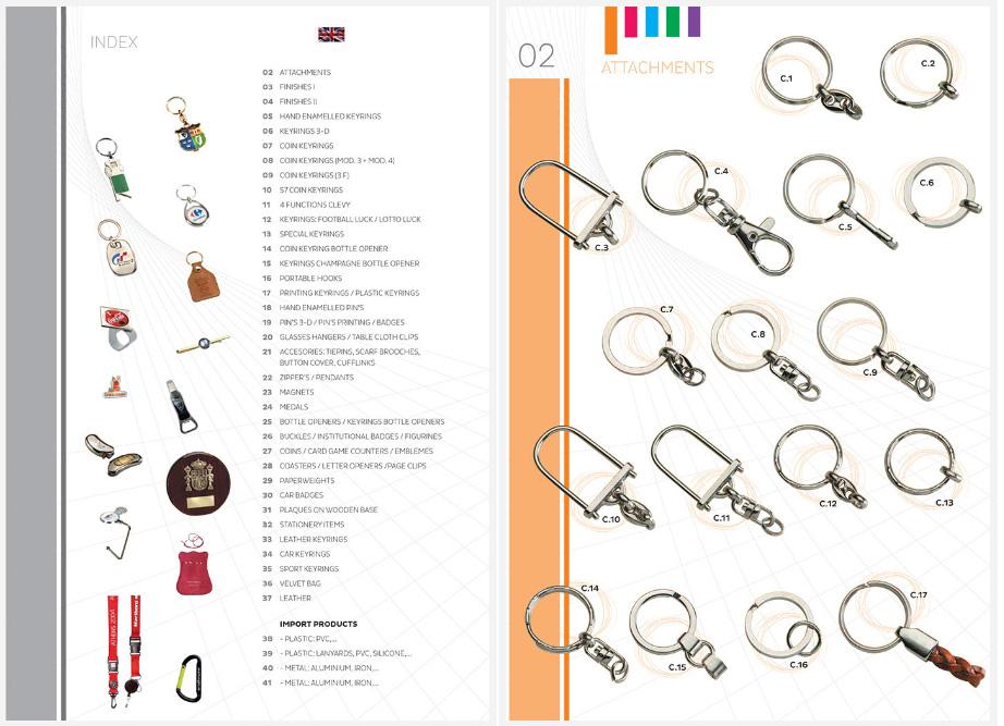 Catalog Obiecte turnate